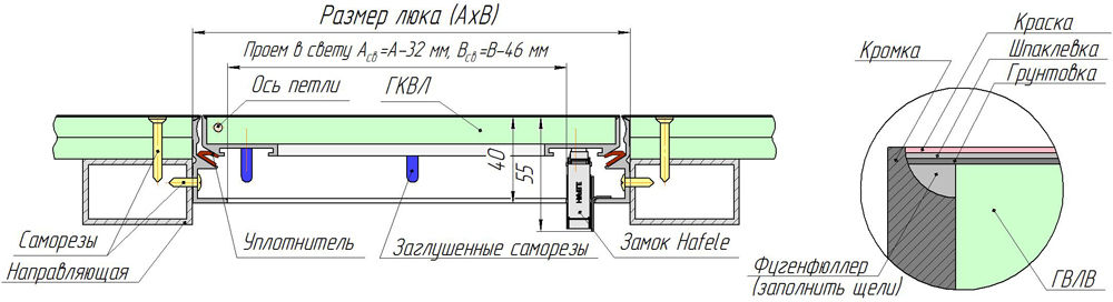 Монтажная схема люка под покраску Гиппократ