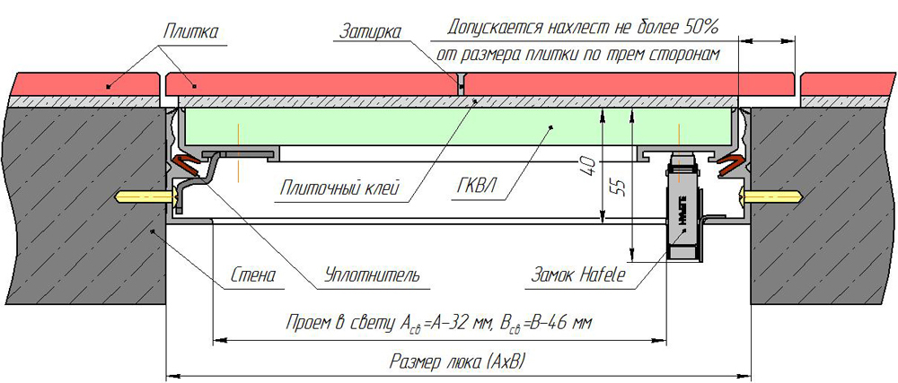 Монтажная схема люка под плитку Гиппократ-П