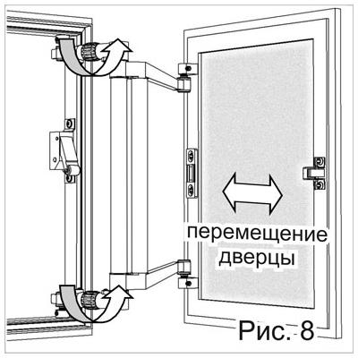 Для перемещения дверцы вправо или влево