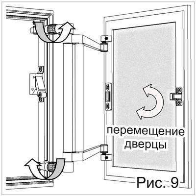 Для перемещения дверцы с наклоном вправо   или влево